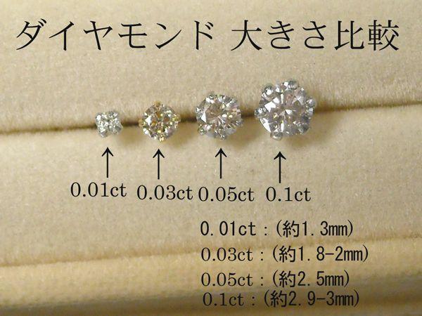 ダイヤモンド 大きさ 比較 一粒